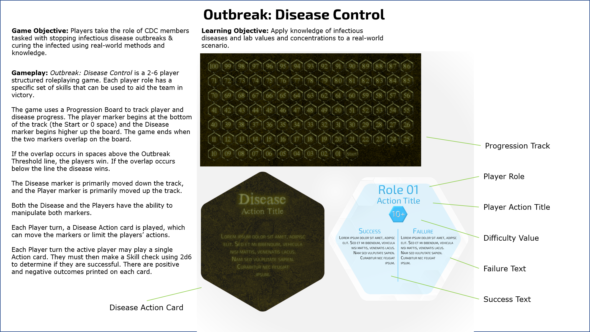 Outbreak One Page design.