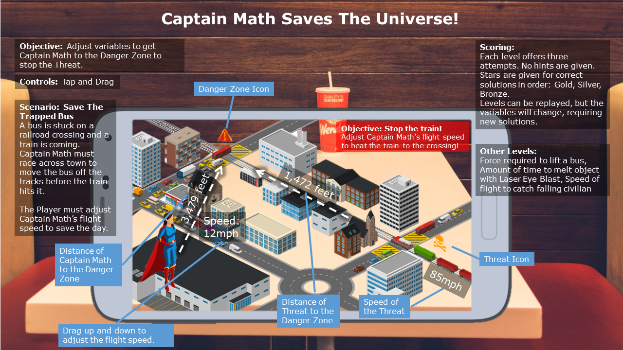 One page design for Captain Math Saves The Universe game